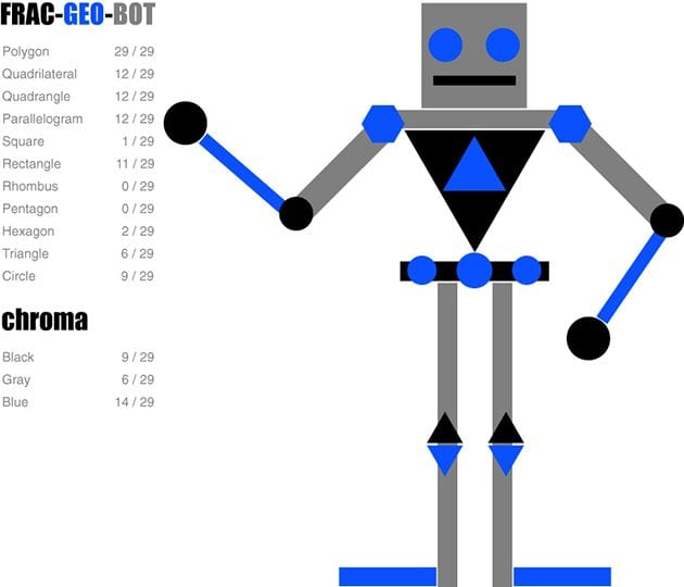 Robot built from geometric shapes (Recycling Math Challenges)